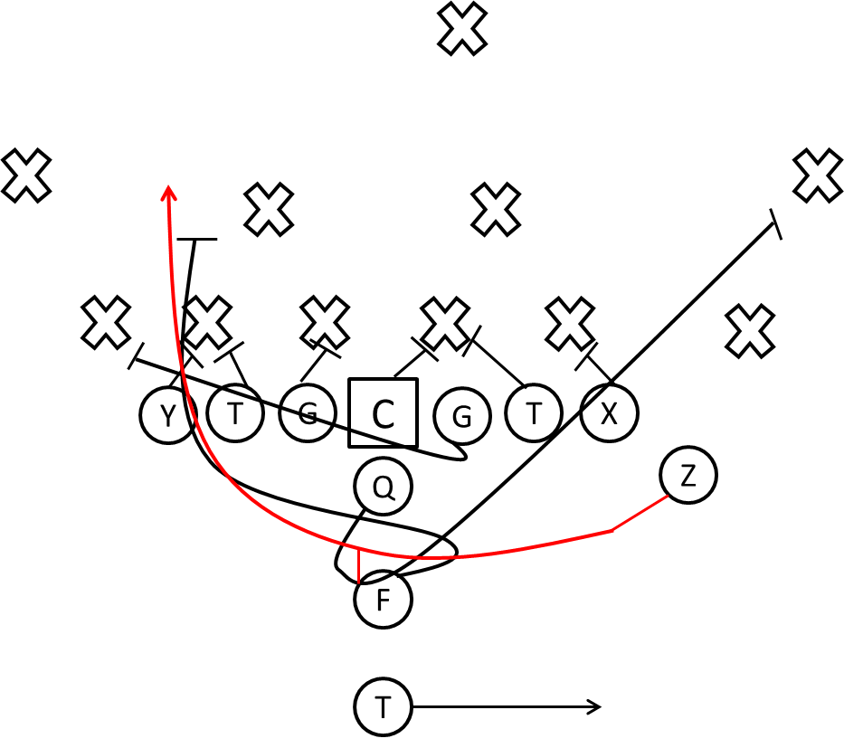 Football playbook clipart library Football Play Drawing at GetDrawings.com | Free for personal use ... library