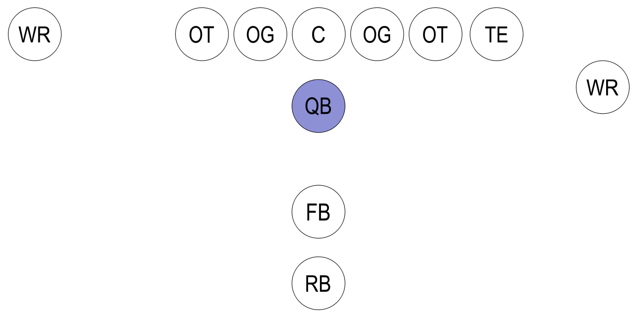 Football playbook clipart clipart library download 30 Images of Football X And O Template | infovia.net clipart library download