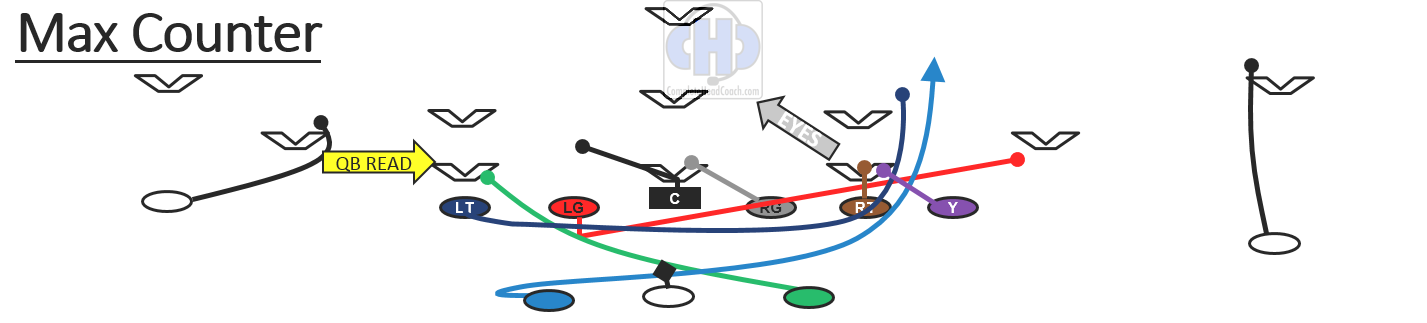 Football playbook clipart clipart knock people down and clipart