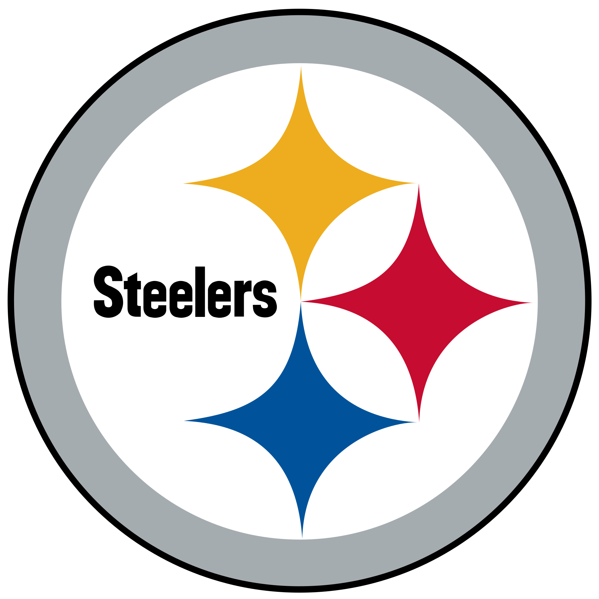 Football tailgating clipart picture royalty free Steelers | Tailgate Guys picture royalty free