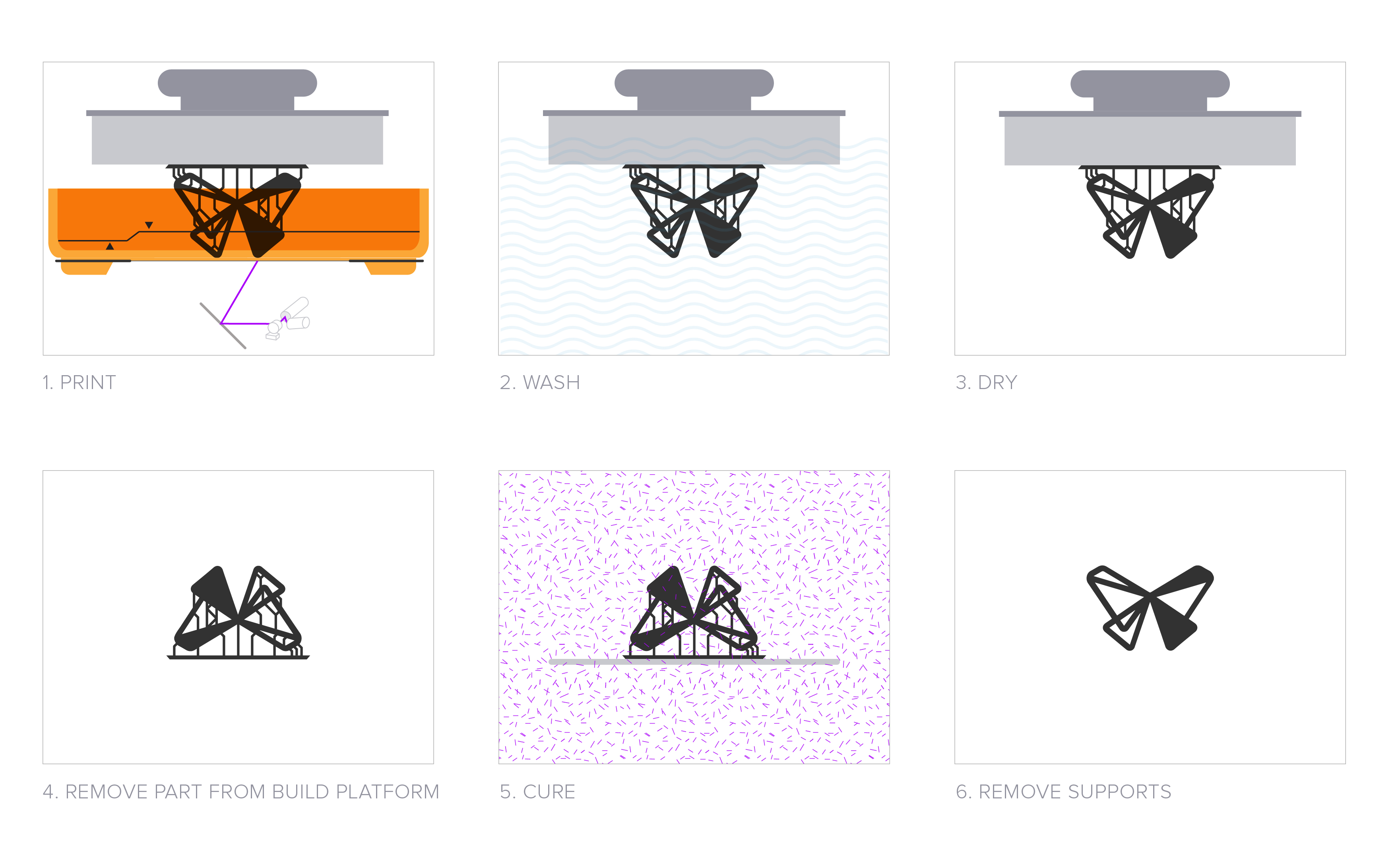 Formlabs logo clipart banner royalty free stock Your Questions Answered: Form Wash and Form Cure   Formlabs banner royalty free stock