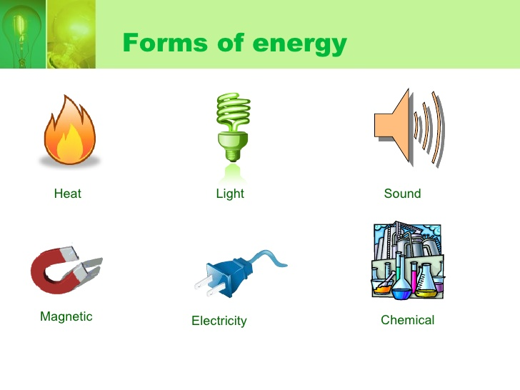 . Forms of energy clipart