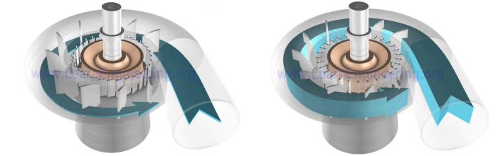 Francis turbine clipart clip art freeuse download only study clip art freeuse download