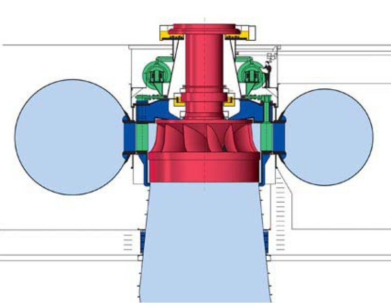 Francis turbine clipart picture free stock Classification of Hydro Turbines picture free stock