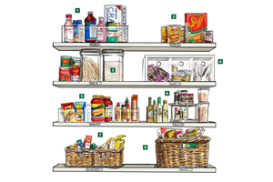 Free clipart food pantry image free download Free Clipart For Food Pantry | Free Images at Clker.com - vector ... image free download