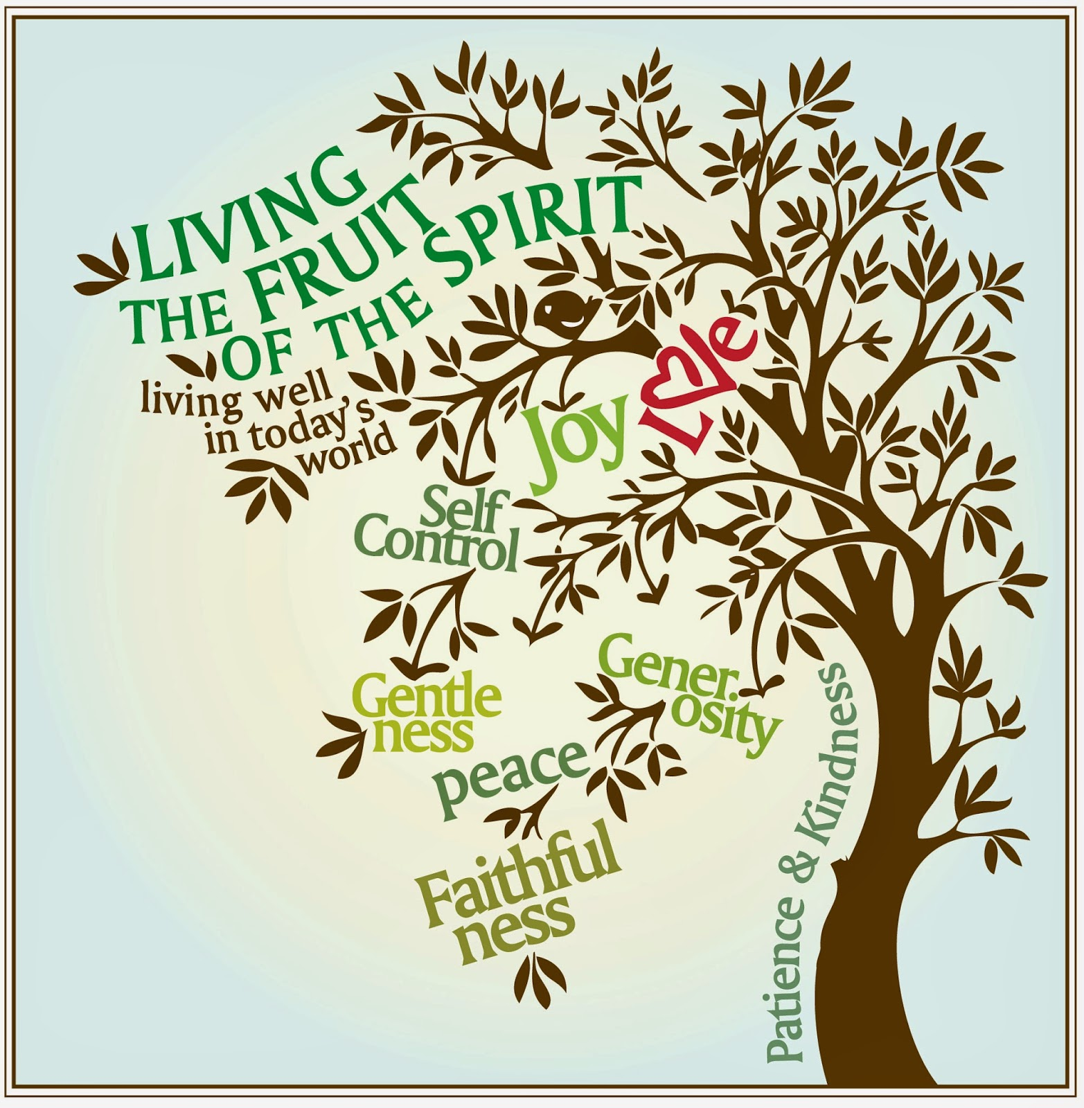 Free clipart of fruit of the spirit.  clipartlook