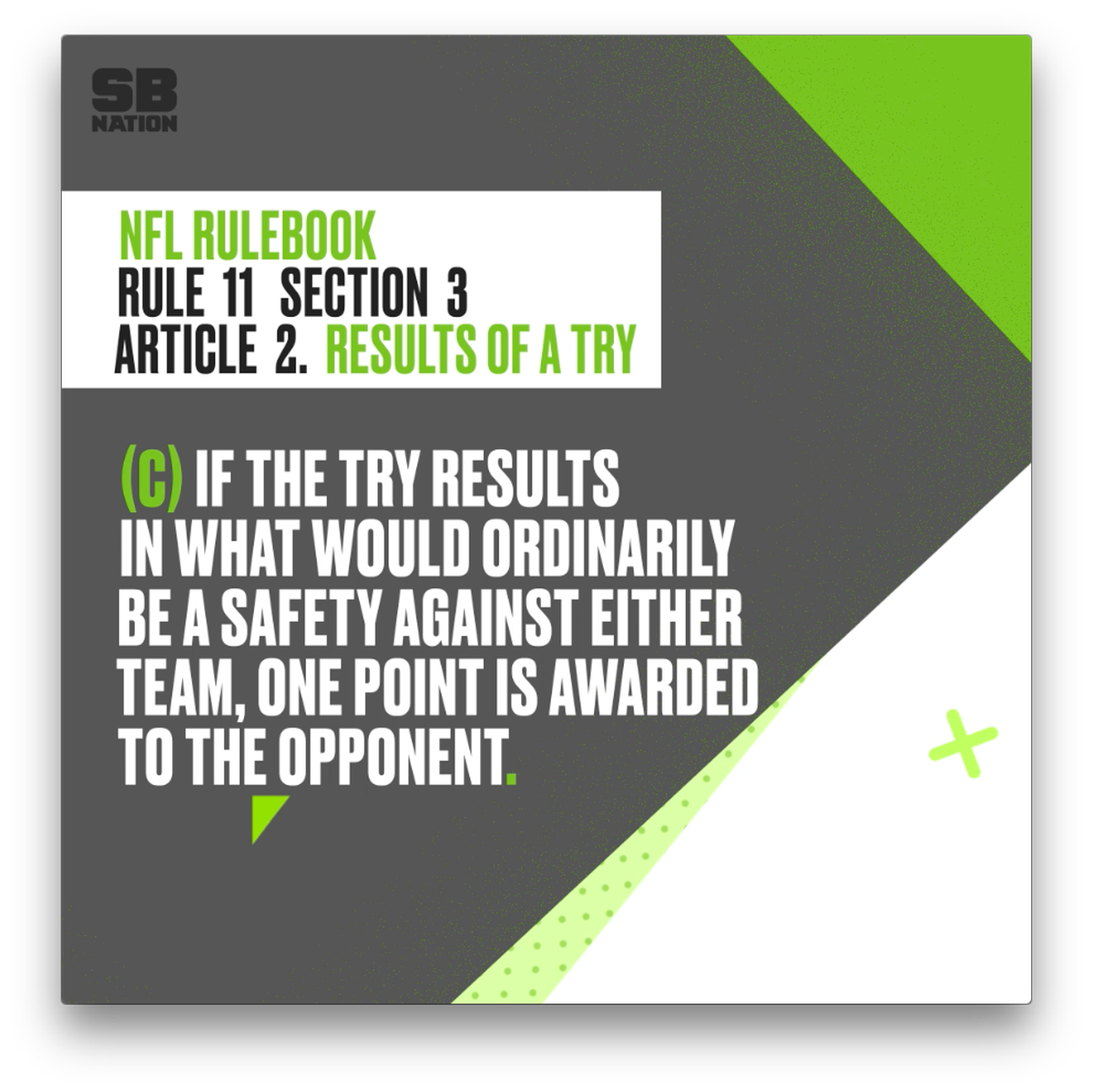 Free clipart rule book jpg download The one-point safety is the NFL's rarest scoring play - SBNation.com jpg download