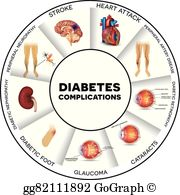 Free diabetes clipart images banner library Diabetes Clip Art - Royalty Free - GoGraph banner library