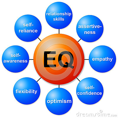 Free emotional intelligence clipart. Collection of download best