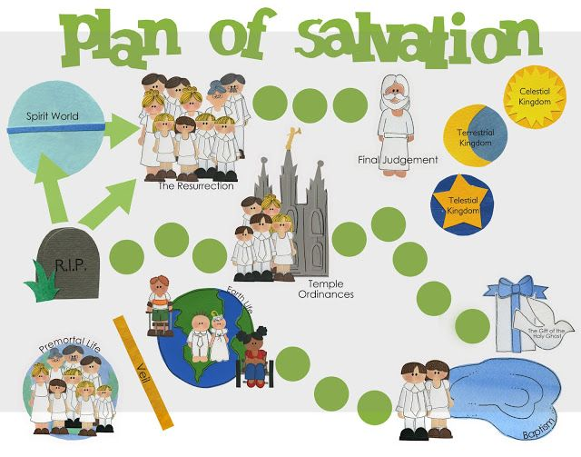 Lds plan of salvation clipart svg black and white stock Cute Plan of Salvation board game with printable cards and images ... svg black and white stock
