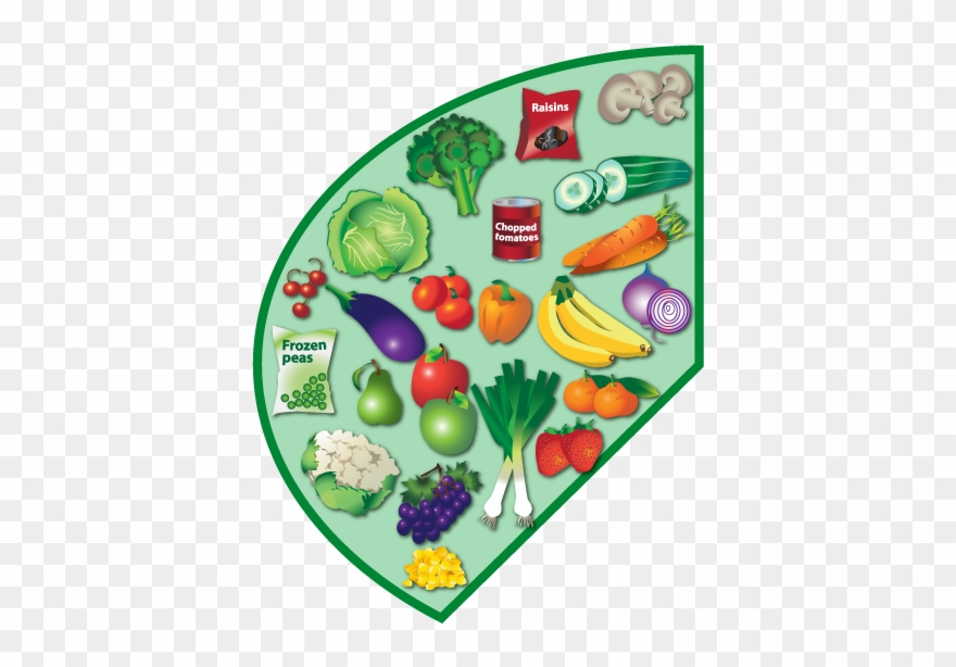 Frozen vegetables clipart graphic freeuse download Fruit And Vegetables - Eatwell Guide Fruit And Vegetables Clipart ... graphic freeuse download