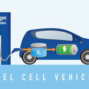 Fuel efficient cars clipart clip freeuse download A cleaner efficient car? Material designed to better store hydrogen fuel clip freeuse download