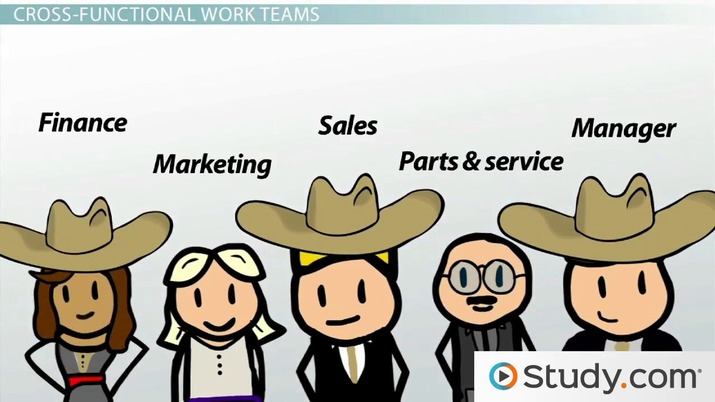 Functional perspective on group decision making example clipart clip art library download Types of Work Teams: Functional, Cross-Functional & Self-Directed ... clip art library download