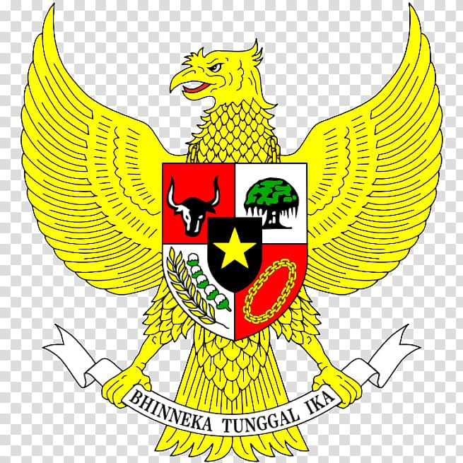 Garuda indonesia clipart banner transparent library National emblem of Indonesia Coat of arms Flag of Indonesia Garuda ... banner transparent library