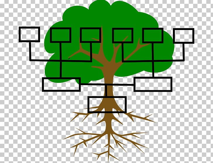 Genealogy clipart pictures graphic download Family Tree Genealogy Ancestor PNG, Clipart, Ancestor, Child ... graphic download