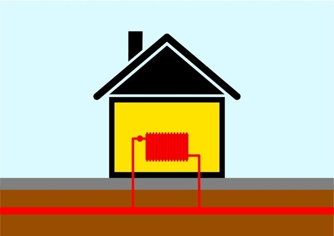 Geothermal heat pump clipart svg royalty free download Geothermal Heat Pumps - Bob Vila svg royalty free download