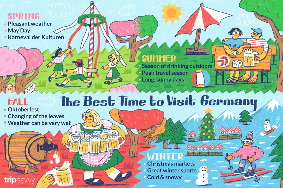 German man wearing traditional german clothing clipart picture library library The Best Time to Visit Germany picture library library