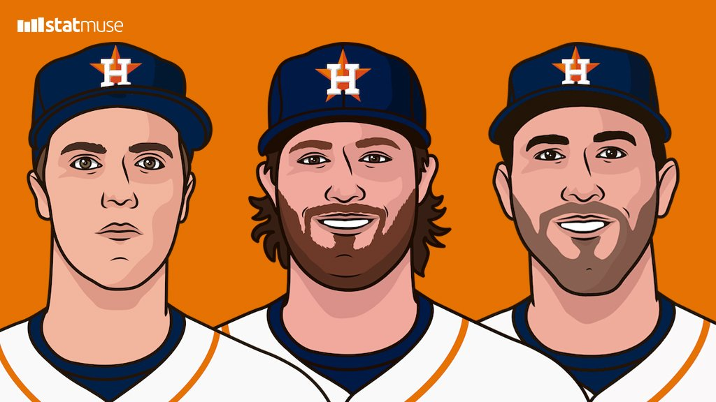 Gerrit cole clipart clip freeuse StatMuse on Twitter: \