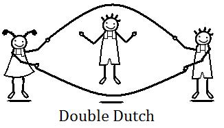 Girl double dutching clipart svg library library Double dutch clipart - ClipartFest svg library library