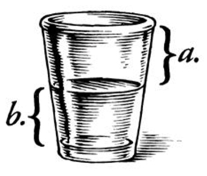 Glass half full clipart black and white image stock The Glass Is Neither Half-Empty Nor Half-Full – Paul Emerich France image stock