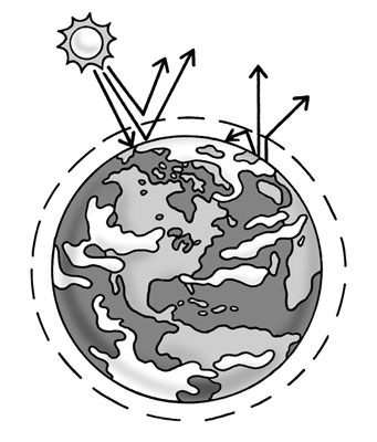 Global warming clipart black and white vector black and white stock Global warming clipart black and white 4 » Clipart Station vector black and white stock