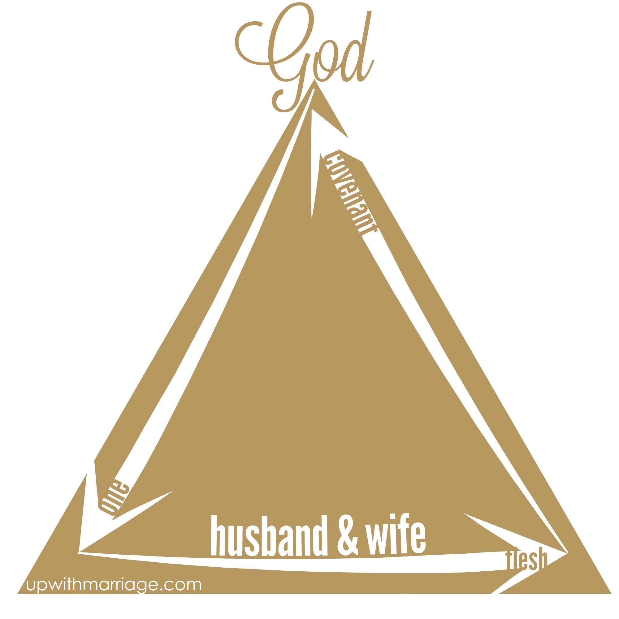 God-husband-wife clipart graphic stock Brothers & Sisters | graphic stock
