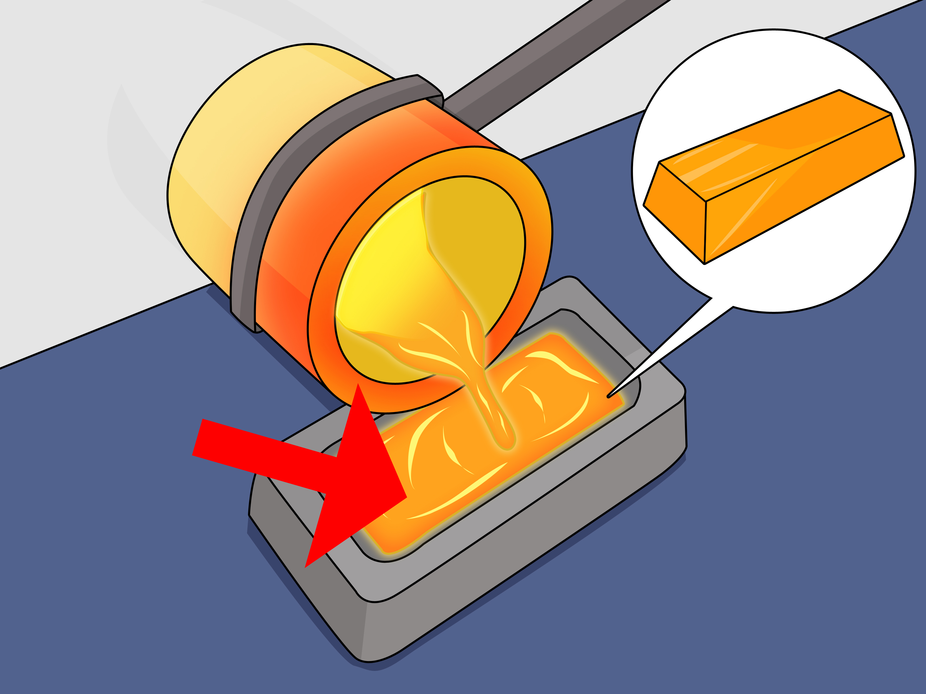 Gold dust buyers in clipart black and white library 3 Ways to Melt Gold - wikiHow black and white library