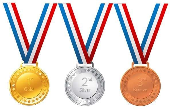 Gold silver bronze medals clipart graphic library download Medals Set - Gold, Silver & Bronze graphic library download