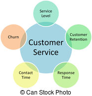 Good customer service clipart jpg free library Customer service Stock Illustrations. 59,637 Customer service clip ... jpg free library