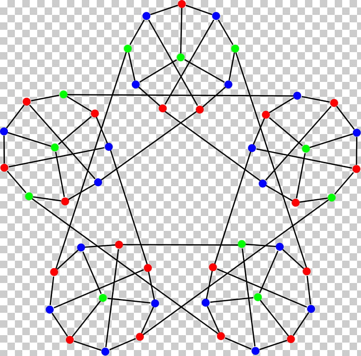 Graph theory clipart clip transparent library Szekeres snark graph theory cubic graph, edge PNG Clipart | PNGOcean clip transparent library