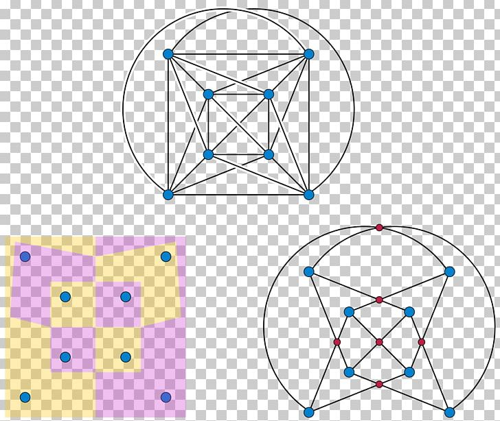 Map Graph Planar Graph Diagram Graph Theory PNG, Clipart, Angle ... banner transparent