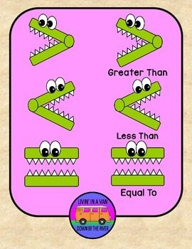 Greater than less than or equal to clipart image freeuse download Greater Than, Less Than, Equal To Clip Art | Math | Clip art ... image freeuse download