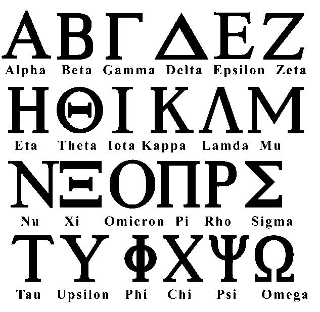 Greek alphabet clipart graphic freeuse library 17 Best images about Greek Alphabet on Pinterest | Sorority ... graphic freeuse library
