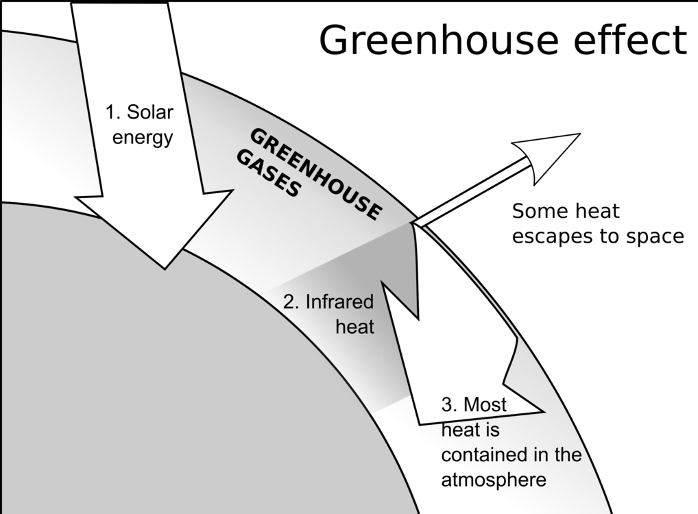 Green house black clipart clipart black and white library Black and white L' effet de serre Greenhouse effect Global warming ... clipart black and white library
