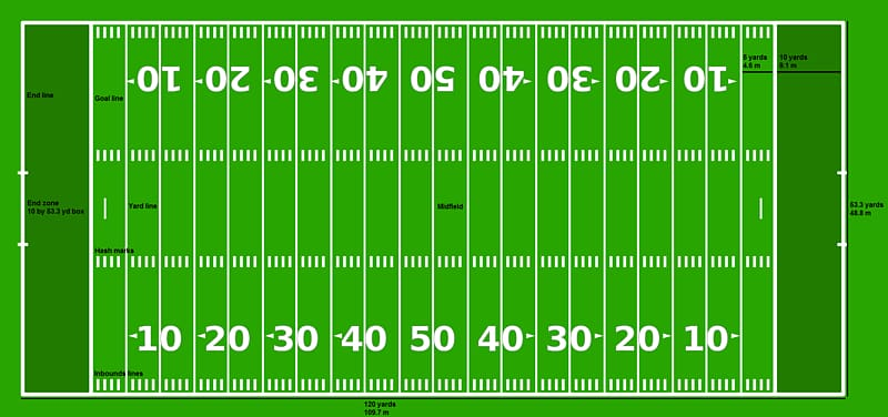 Gridiron clipart vector free NFL American football field End zone Gridiron football, Field ... vector free