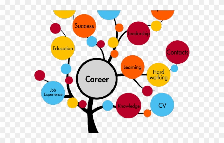Guidance and counseling clipart svg library library Professional Clipart Engineering Student - Career Guidance And ... svg library library