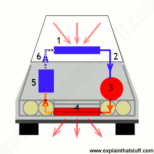 Guy working on air conditioner clipart sketch clipart free How do air conditioners work? - Explain that Stuff clipart free