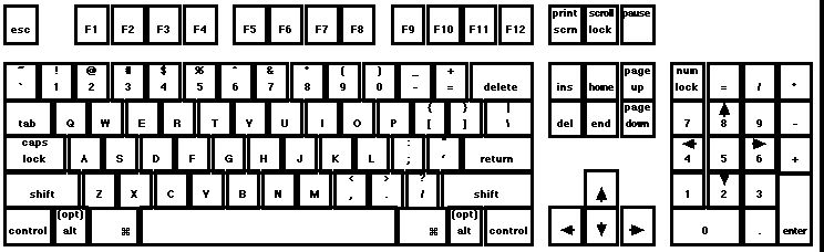 Hand drawn computer keyboard clipart black and white stock Computer Science Introduction black and white stock