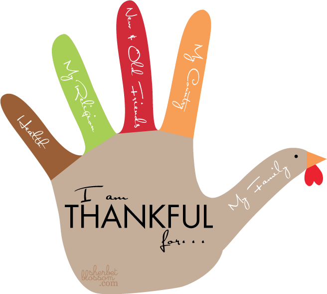 Handprint turkey clipart picture royalty free Hand Turkey Template – Festival Collections picture royalty free