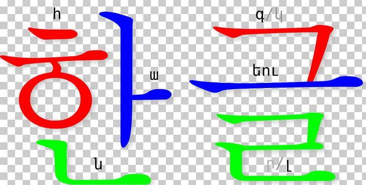 Hangul clipart stock Hangul Hangeul: The Korean Alphabet PNG, Clipart, Alphabet, Angle ... stock