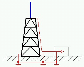 Hd vertical antenna clipart freeuse library VERTICAL QUATER. WAVE ANTENNA | Download Scientific Diagram freeuse library