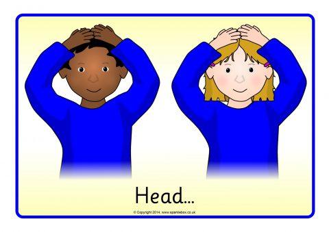 Head shoulders knees and toes clipart vector download Head, Shoulders, Knees and Toes Visual Aids (SB10973) - SparkleBox vector download