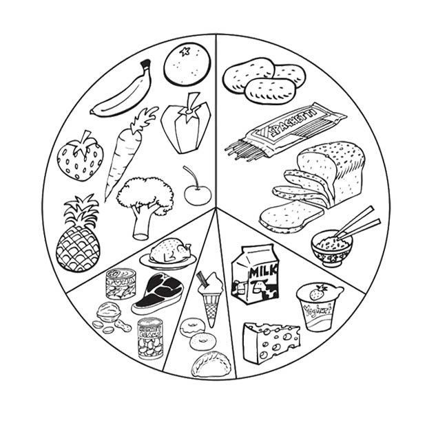 Healthy food fats clipart black and white picture royalty free library List Healthy Food Coloring Page For Kids | Kids Coloring ... picture royalty free library