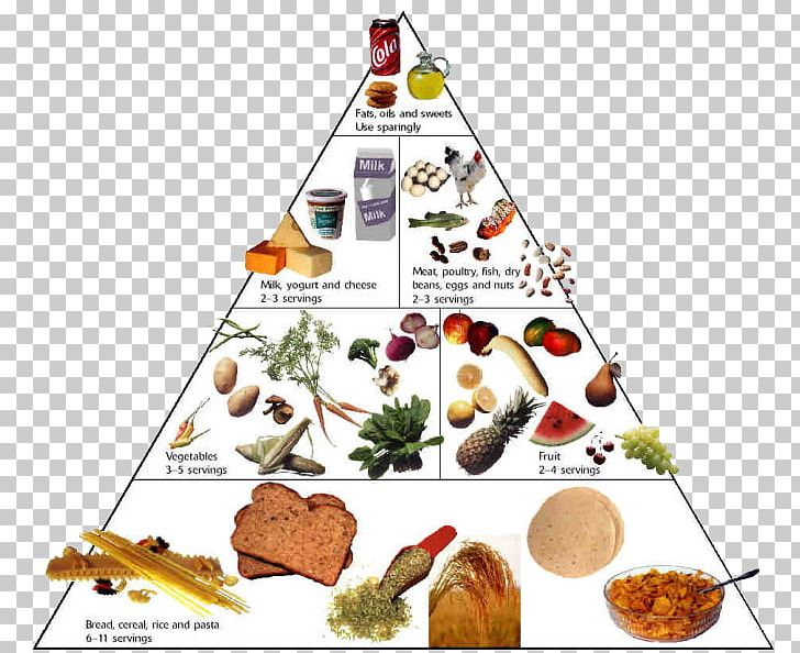 Healthy ingredients clipart svg freeuse download Nutrient Food Pyramid Healthy Eating Pyramid Healthy Diet ... svg freeuse download