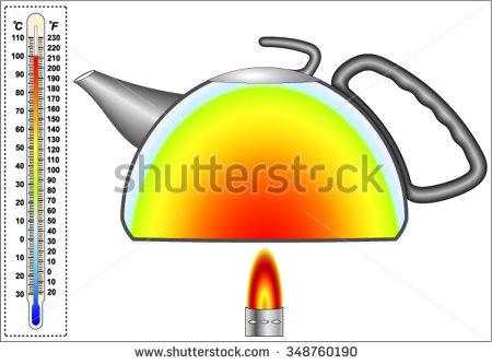 Heat transfer clip art image free download Heat Transfer Stock Vectors, Images & Vector Art | Shutterstock image free download
