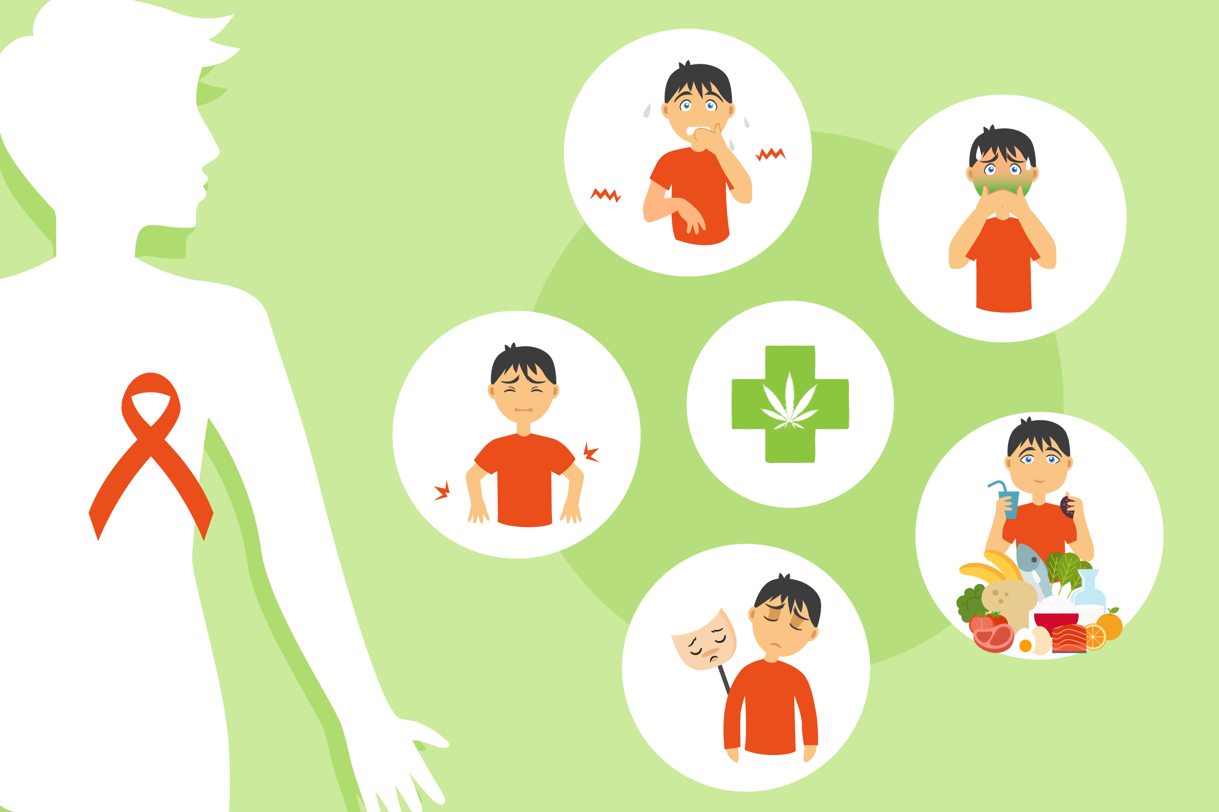 Hiv virus affecting the person clipart png image royalty free download HIV and AIDS: medical cannabis as a treatment | Kalapa Clinic image royalty free download