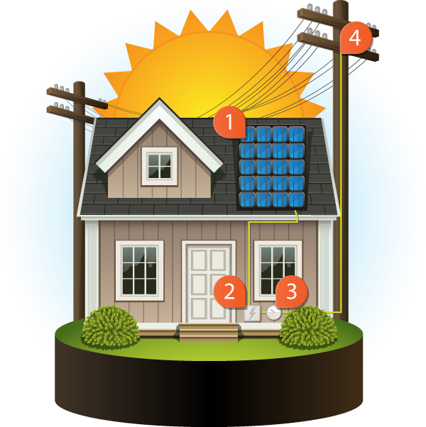 House with solar panels clipart vector black and white download Solar Electric Systems - Solar Panels Long Island, NY vector black and white download