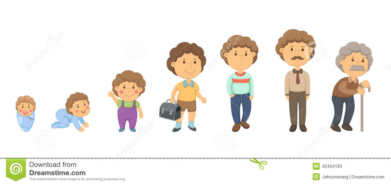 Human life cycle clipart vector free stock Human life cycle clipart - ClipartFest vector free stock