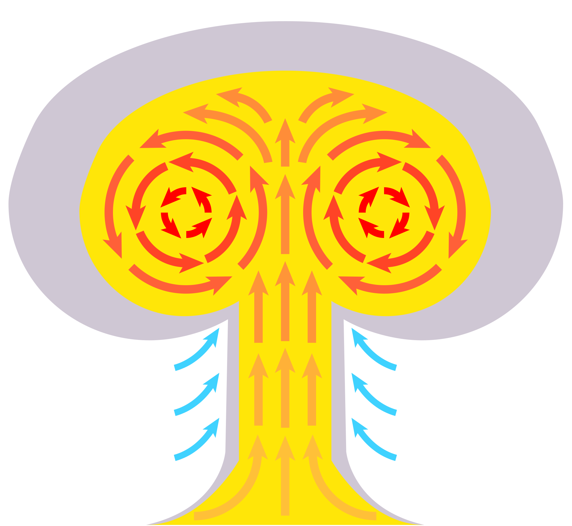 Hydrogen bomb clipart graphic free Mushroom cloud - Wikipedia graphic free