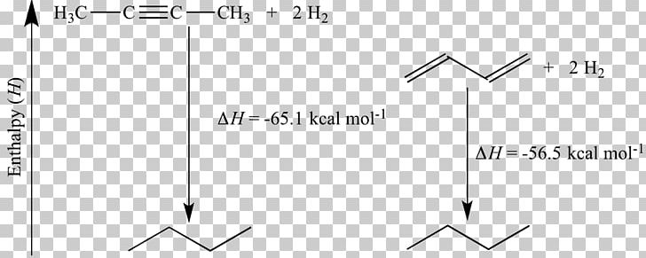 Library of hydrogenation picture freeuse library png files ...
